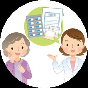 医薬の相談指導